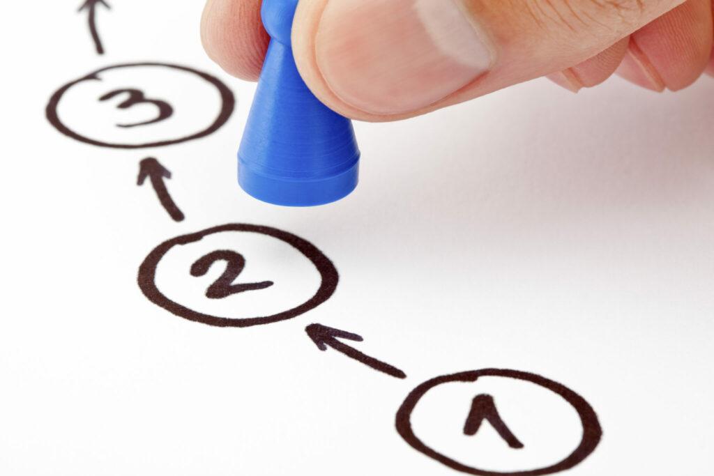 Drie stappen voordat je begint aan een nieuwe website